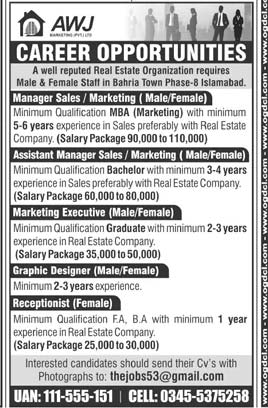 AWJ Marketing Pvt Limited Jobs 2020