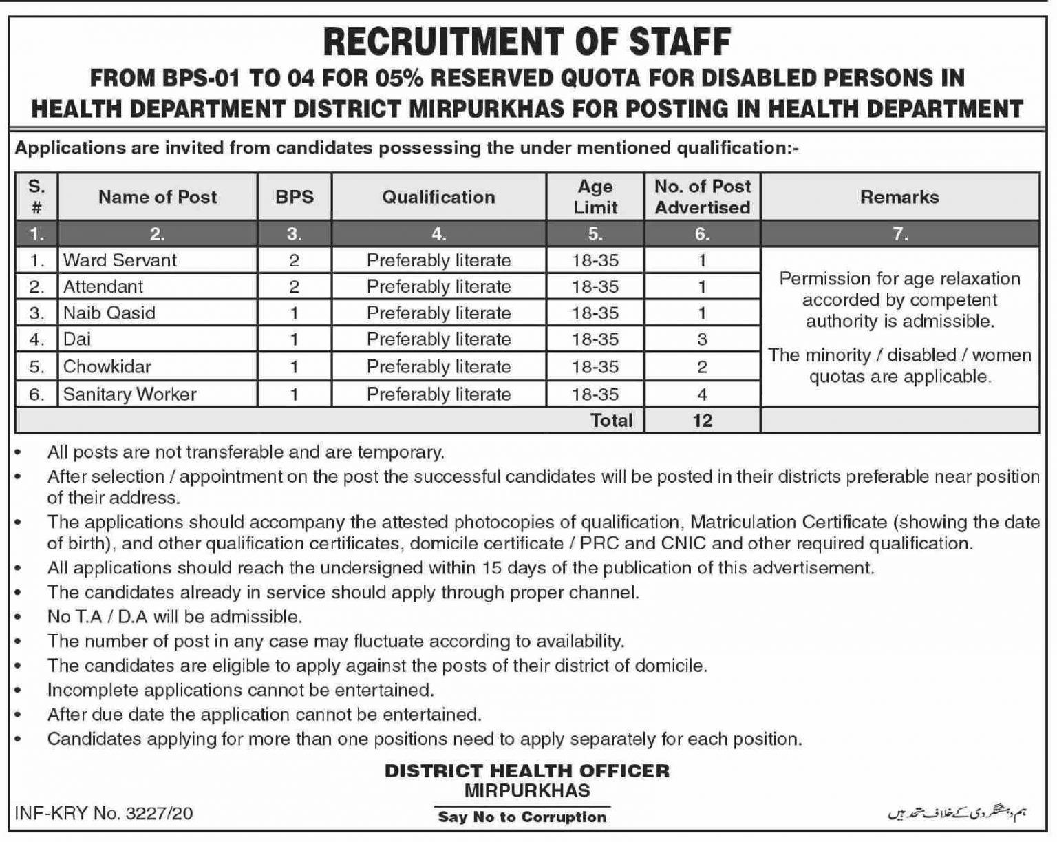 Health Department Sindh Jobs 2020
