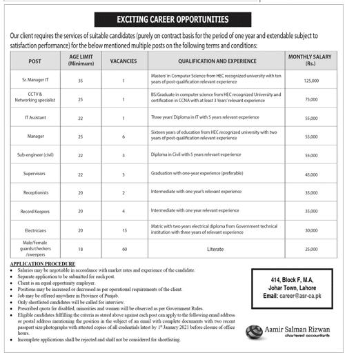 Aamir Salman Rizwan Chartered Accountants Jobs 2020