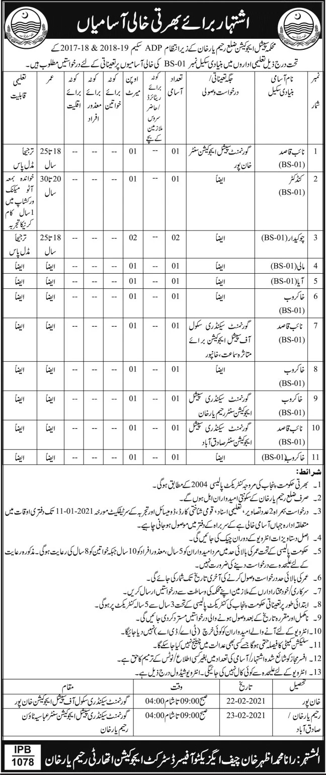 Government Jobs in Rahim Yar Khan, Special Education Department