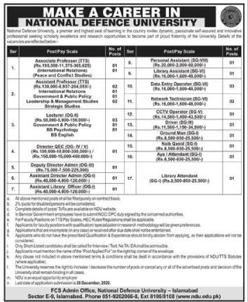National Defence University Islamabad Jobs 2020
