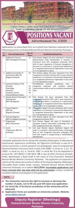 Shaheed Benazir Bhutto Women University SBBWU Jobs 2020